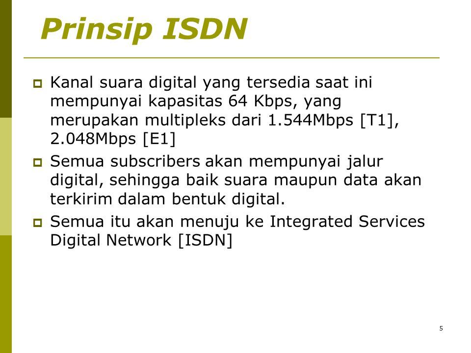 Prinsip ISDN Kanal suara digital yang tersedia saat ini mempunyai kapasitas 64 Kbps, yang merupakan multipleks dari 1.544Mbps [T1], 2.048Mbps [E1]